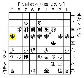 中川大輔 (俳優)の画像 p1_10