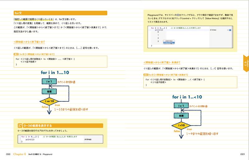 swift pdf 画像化