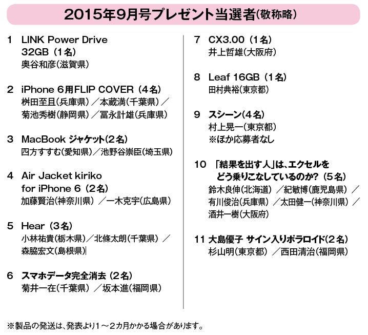 3a9deab943 Mac Fan 2015年11月号(9月29日発売号)の265ページにおきまして、  2015年9月号(7月29日発売号)のプレゼント当選者を発表しておりますが、