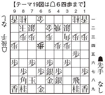 久保&菅井の振り飛車研究その3...
