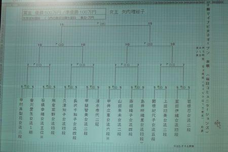 2009mynavi_honsen.jpg