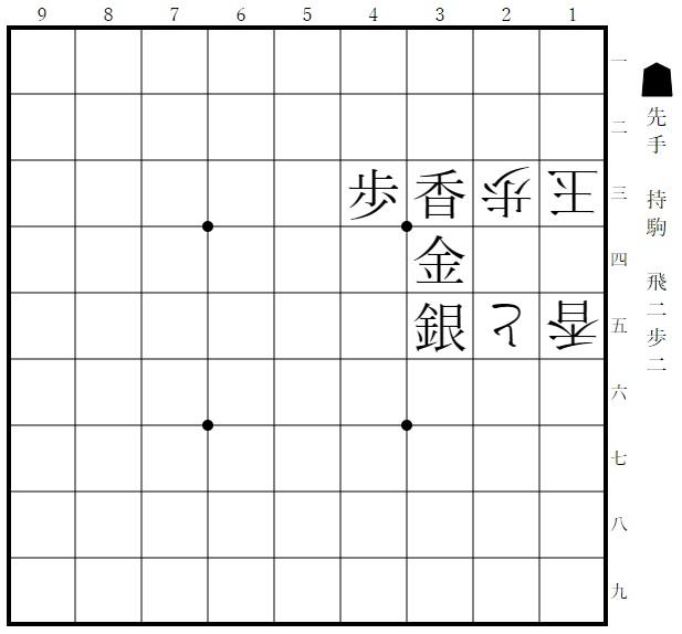 詰将棋作家・藤井聡太 第2回 駒を動かす楽しさ|将棋情報局