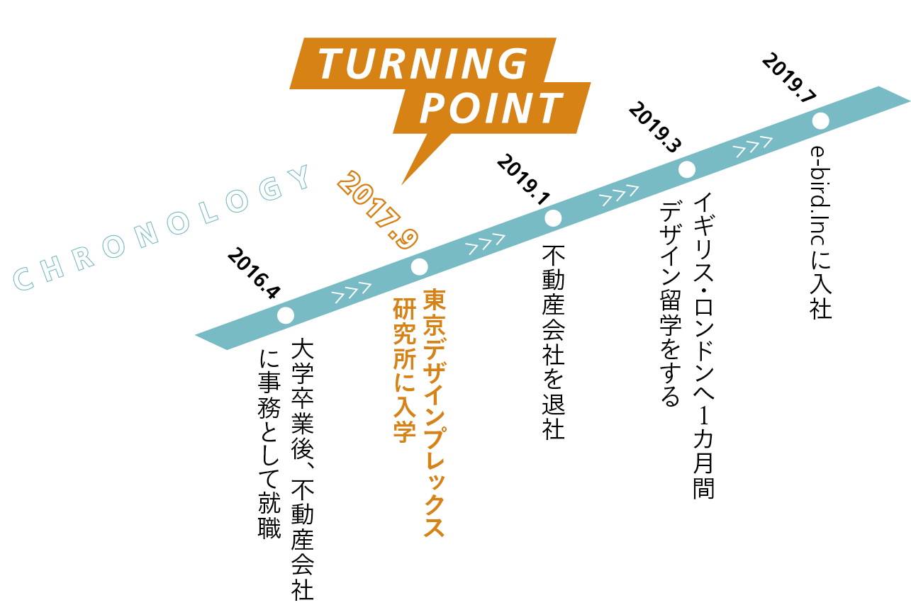 TurningPoint_02.jpg