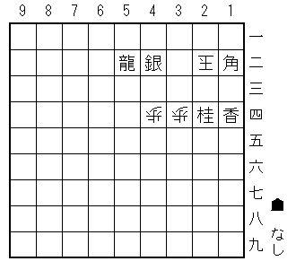 驚愕の連続 現代詰将棋短編名作選1976-2015|将棋情報局