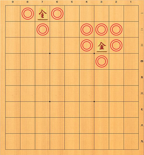 駒 動き 将棋